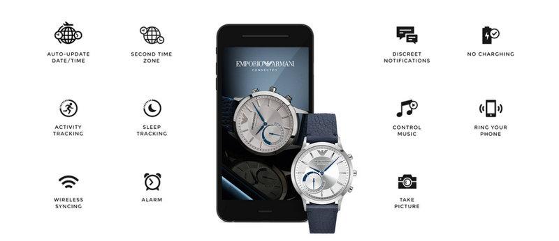 fa52fbe66a0 Emporio Armani lança a sua primeira coleção de Smartwatches - 4gnews