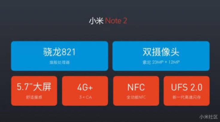 PowerPoint-presentation-for-the-Xiaomi-Mi-Note-2-leaks.jpg.jpg