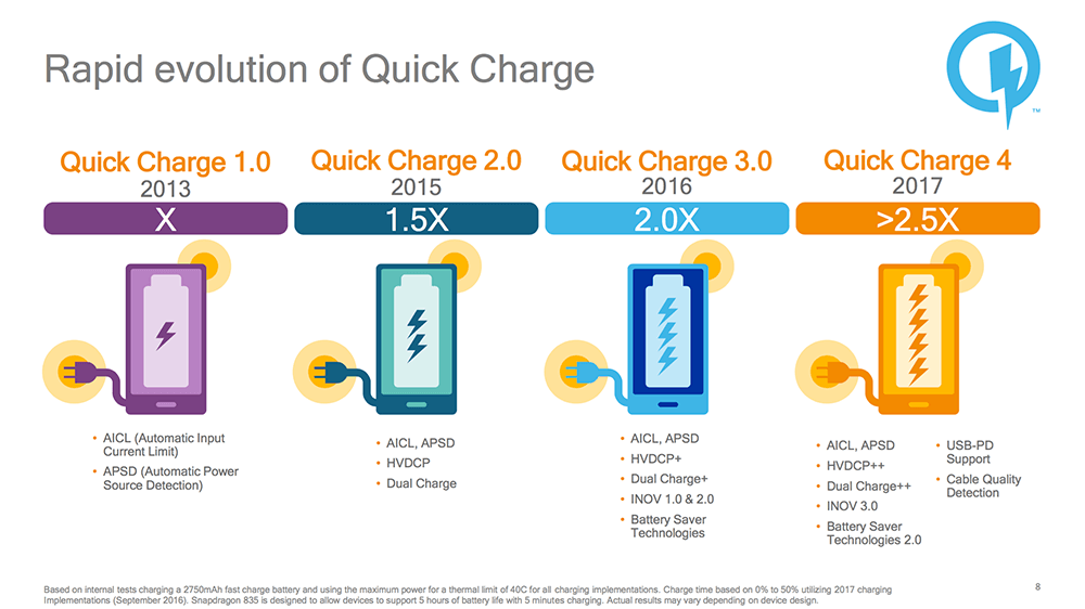 QuickCharge-4.0-facts-1-1.png