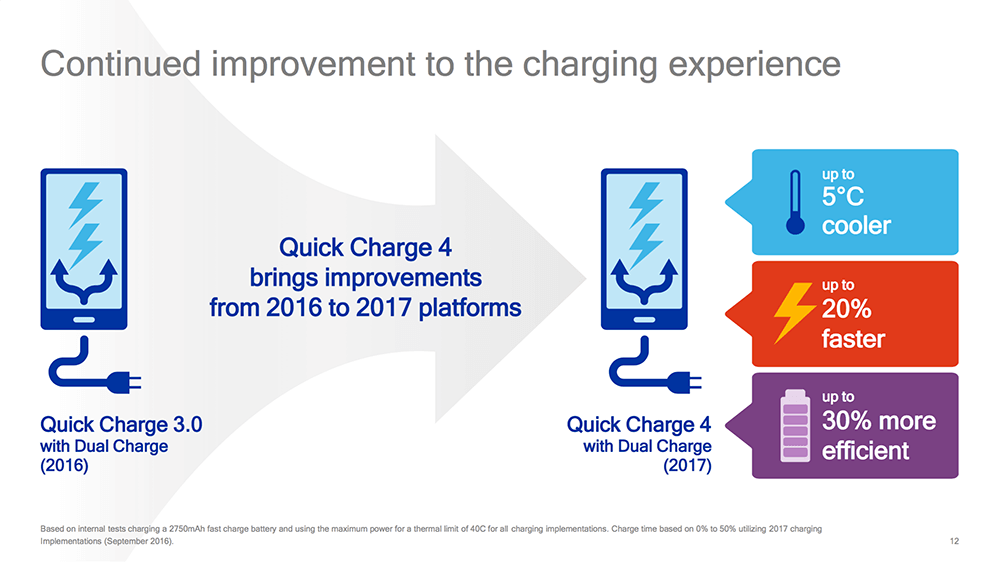 QuickCharge-4.0-facts-2-1.png