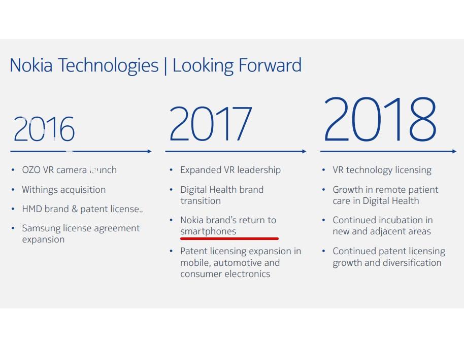 well-have-nokia-smartphones-in-2017-min