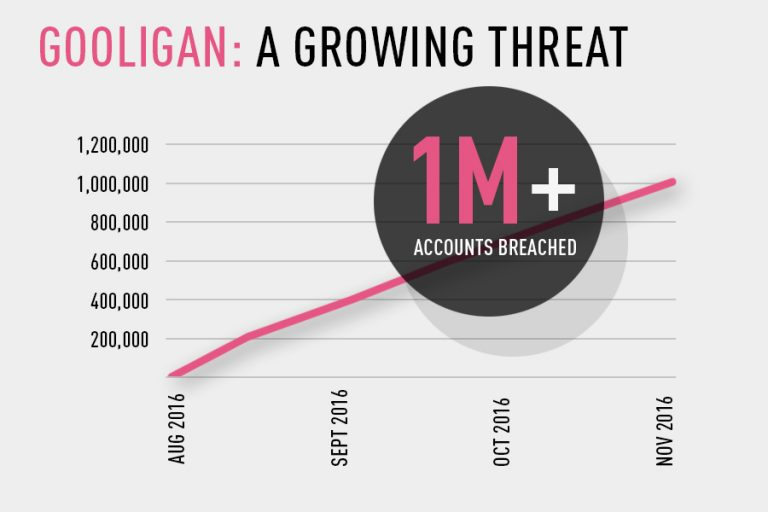1.3-million-Google-accounts-are-affected-by-Gooligan-Android-bug-3.jpg