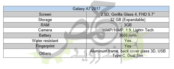 Lista de especificações do Galaxy A7 (2017