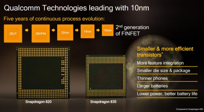 Snapdragon 835 4gnews