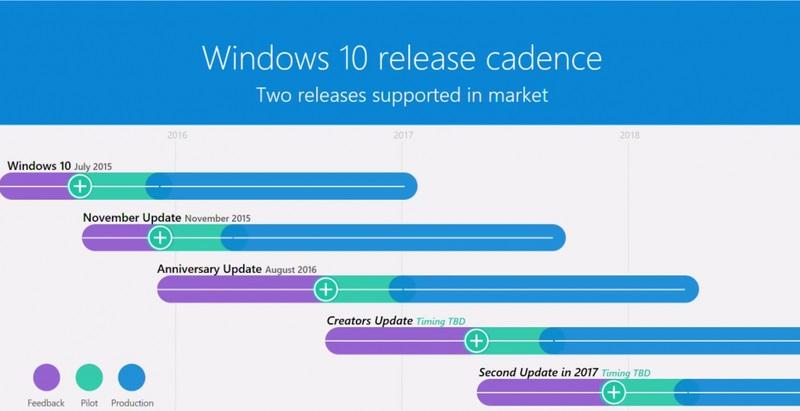 Após adiar Patch Tuesday, Microsoft libera correções do Flash para Windows