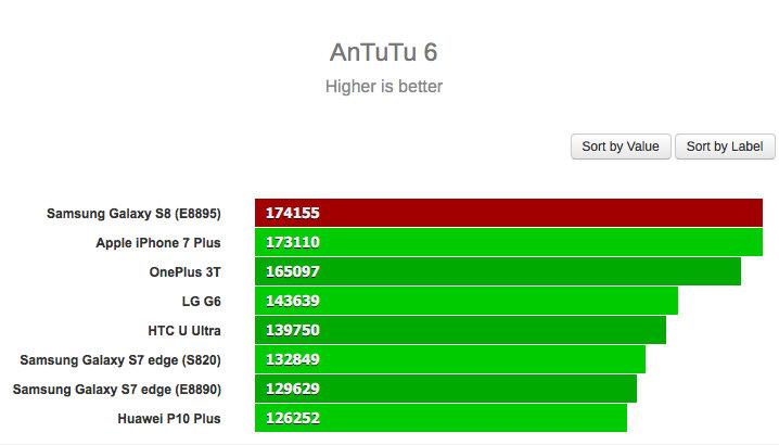 Samsung-Galaxy-S8-Exynos-4gnews.jpg