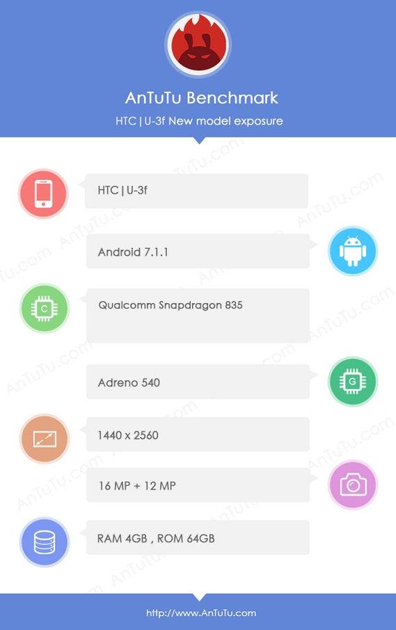 HTC U 11 - AnTuTu