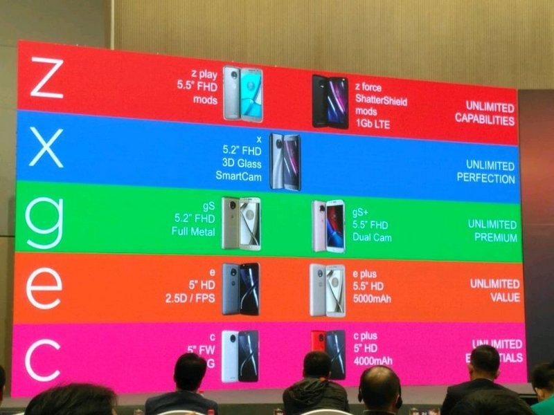 Motorola ZenFone 4