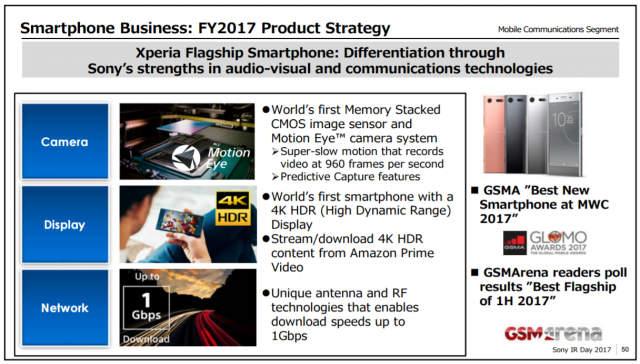 Sony-Mobile-discontinues-Premium-Standard_4-640x364.jpg