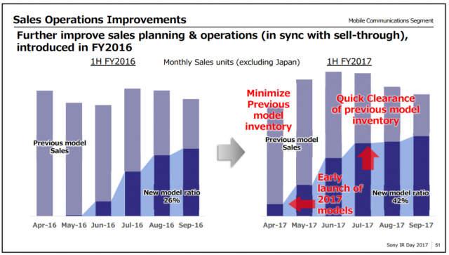 Sony-Mobile-discontinues-Premium-Standard_6-640x363.jpg