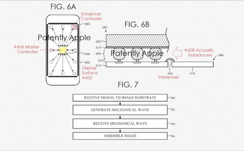 Apple-patente-iPhone-jpg3.jpg