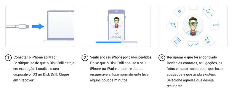 Disk Drill- Software de recuperação de dados para iPhone e Android