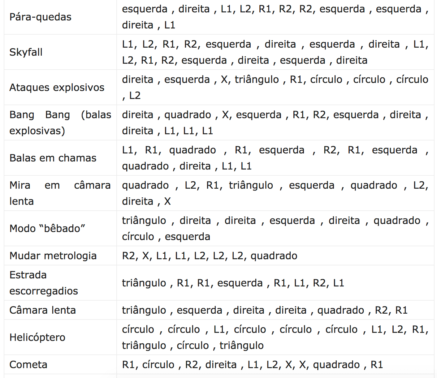 codigos de gta 5 xbox 360