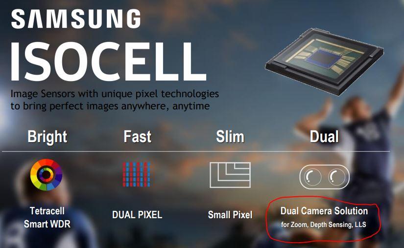 Dupla câmara Galaxy Note 8 Huawei