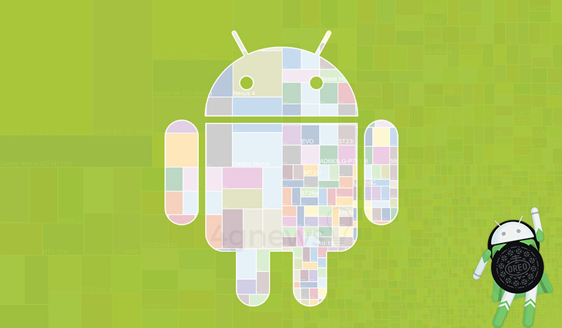 Fragmentação Project Treble Google Android