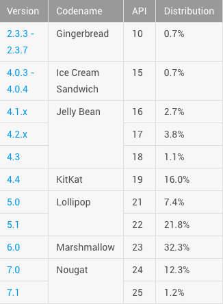 Android-Versões-.jpg