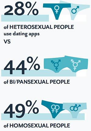 Sexo Sexting Smartphone Estudo