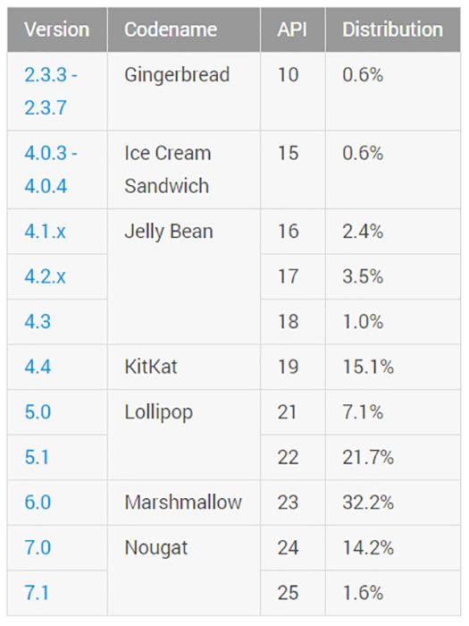 Android-Nougat-em-Setembro.jpg