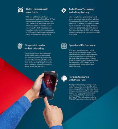 Motorola Moto G4 Android Oreo