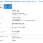 HMD Nokia 8 Android Oreo smartphone