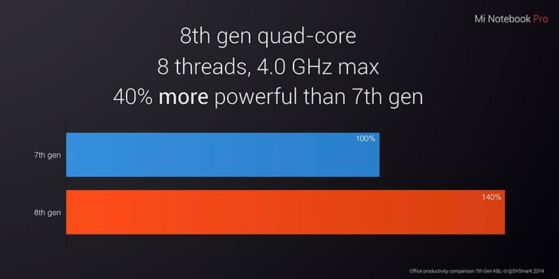 Xiaomi-Mi-Notebook-Pro-3.jpg