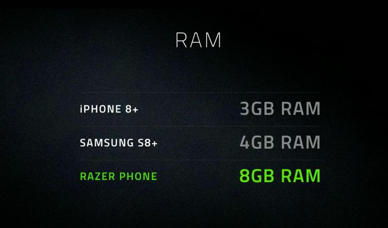 Razer-8GB-RAM-.jpg