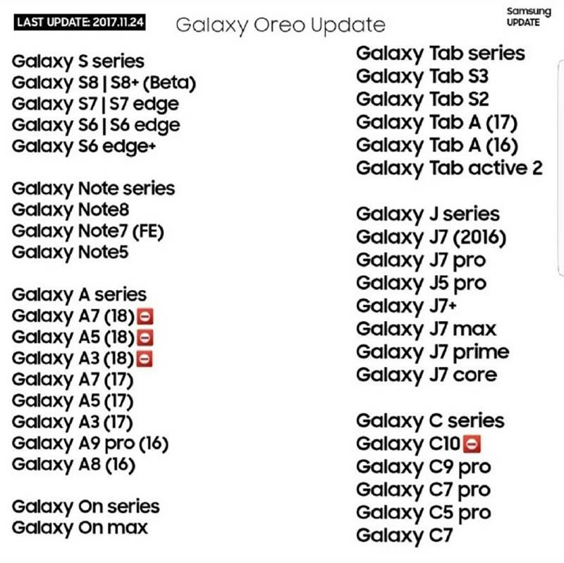 Samsung Galaxy Android Oreo atualização