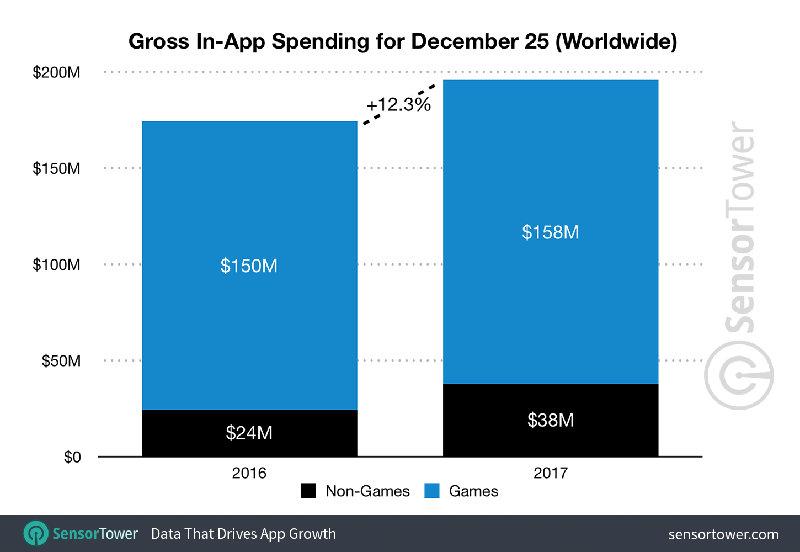 Google Play Store aplicações App Store 1 aplicações