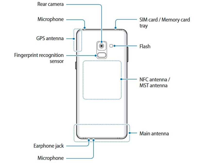 Samsung Galaxy A8 2018 Samsung Galaxy A8 (2018)