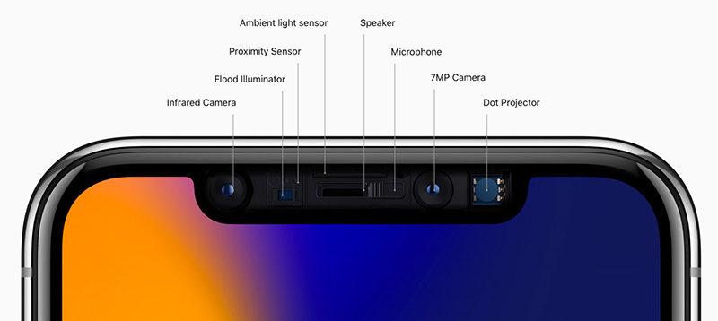 Apple iPhone X True Depth