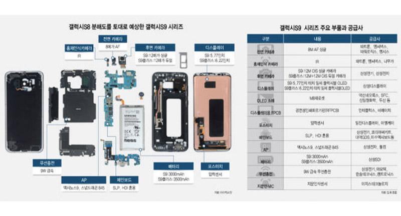 Samsung Galaxy S9 Plus câmara
