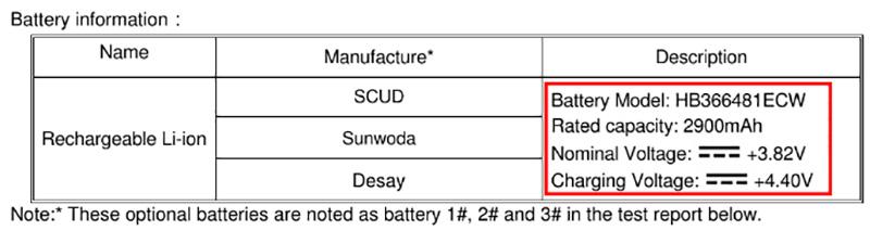 Huawei P20 Lite Apple iPhone