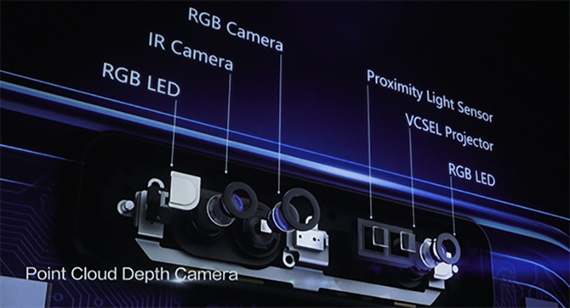 Huawei Point-Cloud Depth Camera Huawei P20