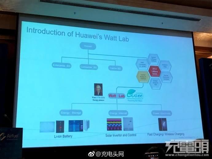 Huawei-Wireless-3.jpg
