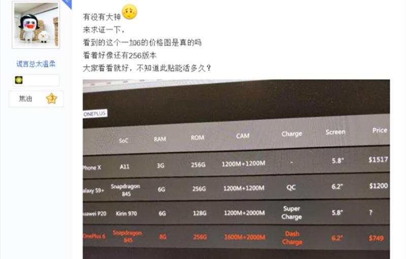 OnePlus 6 investimento 600€