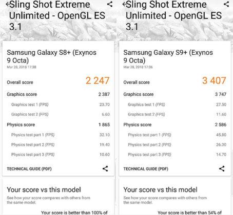 Samsung Galaxy S8 Samsung Galaxy S9 Android
