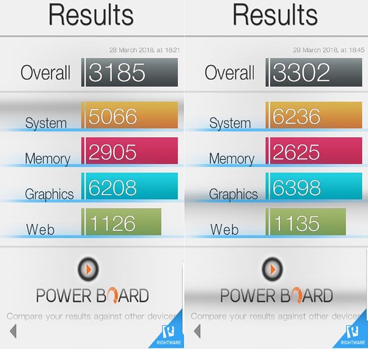 S9-S8-benchmark-basemark.jpg