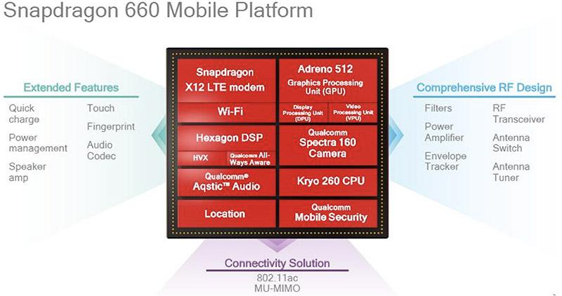 Xiaomi-Redmi-Note-5-Pro-Xiaomi-Mi-6X.jpg