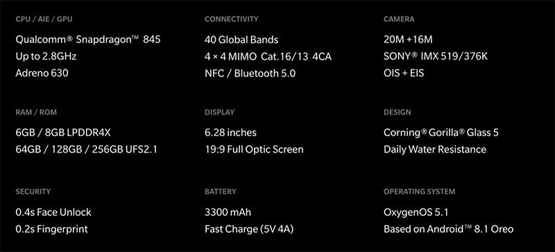 OnePlus 3 Android Oreo Google specs