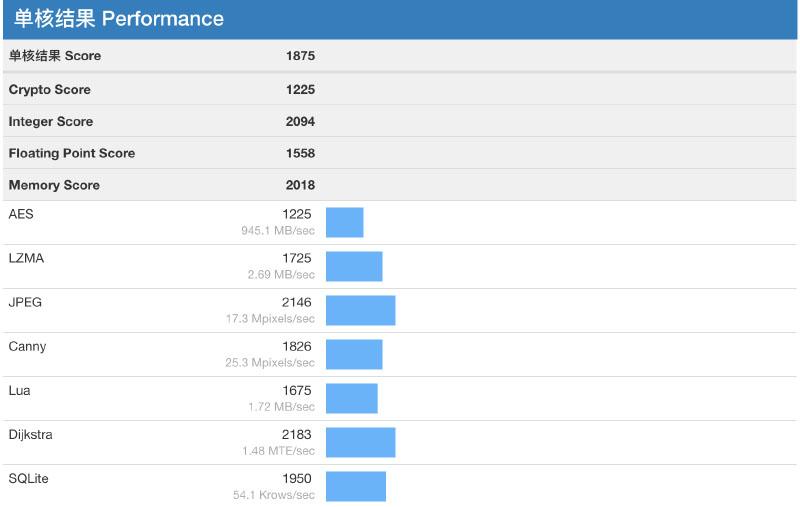 Qualcomm-Snapdragon-710-GeekBench-Xiaomi-Mi-8-SE-1.jpg