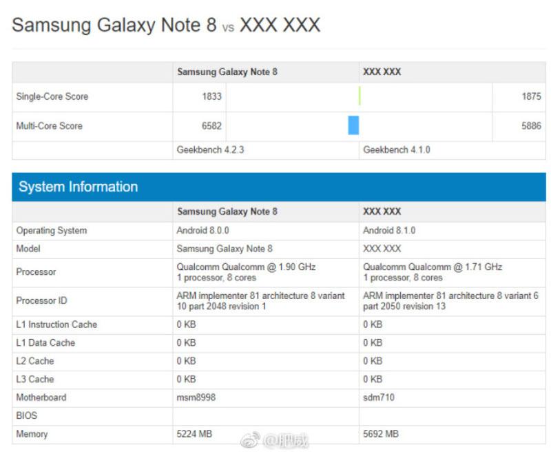 Qualcomm-Snapdragon-710-GeekBench-Xiaomi-Mi-8-SE-3.jpg