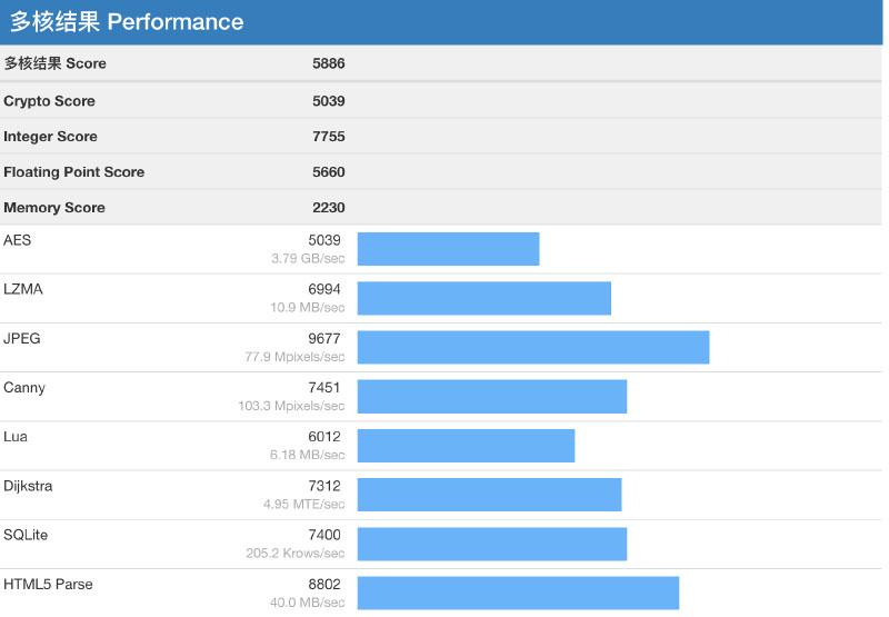 Qualcomm-Snapdragon-710-GeekBench-Xiaomi-Mi-8-SE.jpg