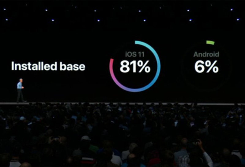 Apple iOS 12 Android Google WWDC 2018