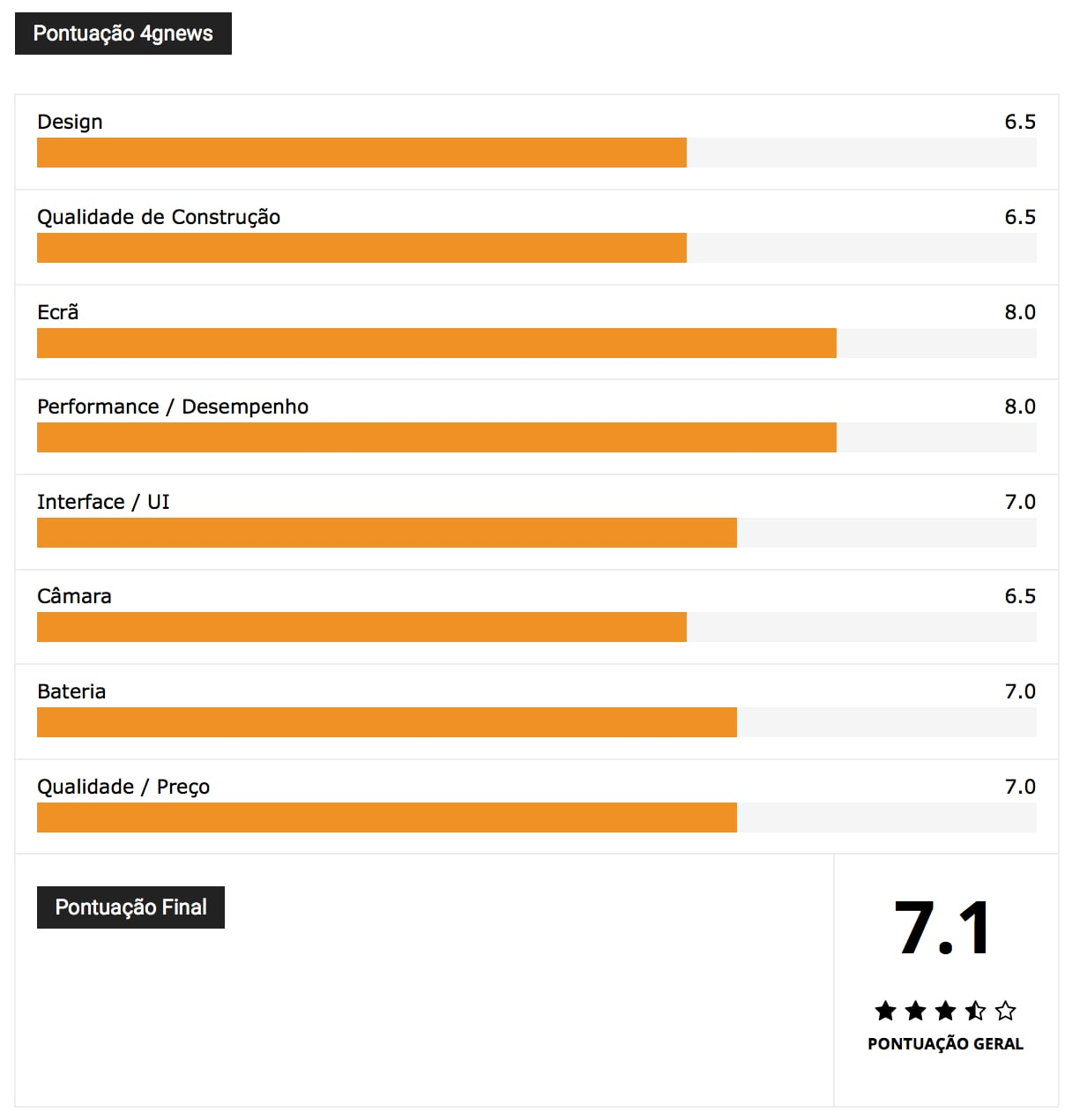 Asus ZenFone 5 Android