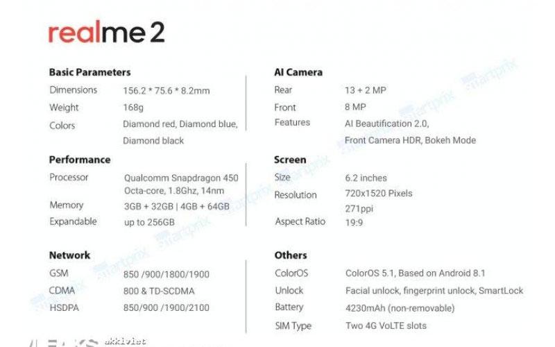 Oppo Realme 2 Xiaomi Huawei 4gnews