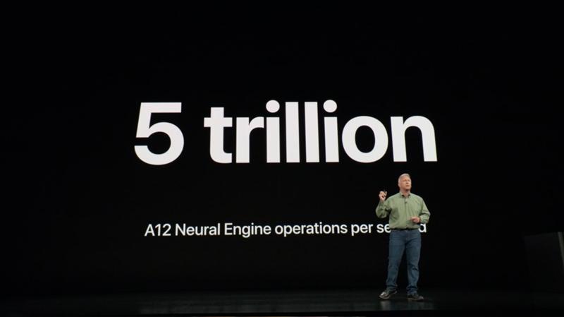A12 Bioninc Apple iPhone Xs Max Apple A12 Bionic