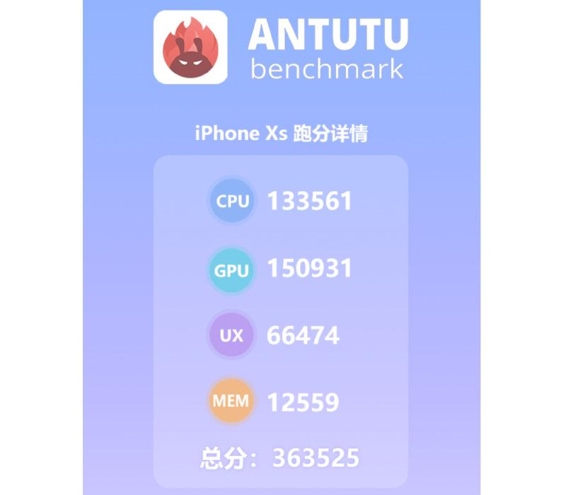 Apple iPhone Xs A12 Bionic AnTuTu