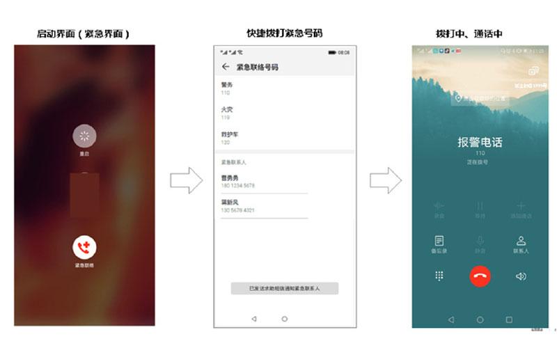 Huawei SOS EMUI 9 Mate 10 4gnews