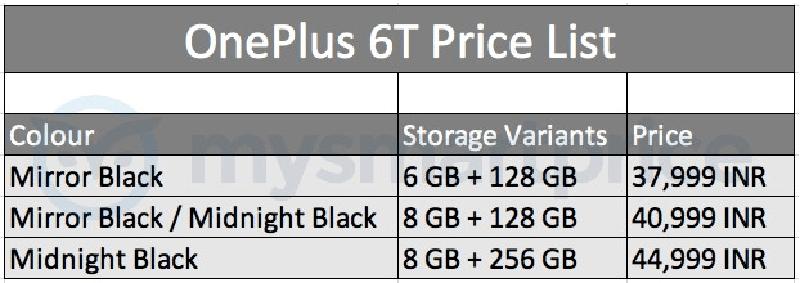 OnePlus 6T Android Pie preço