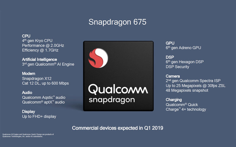 Qualcomm Snapdragon 675 Xiaomi